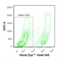 Mouse bone marrow cells heat killed at 65°C for 10 minutes and then mixed with live mouse bone marrow cells. Cells were then stained with Ghost Violet 540. Viable gate is indicated.