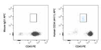 Human peripheral blood lymphocytes were stained with PE Anti-Human CD45 (50-0459) and 5 uL (0.125 ug) APC Anti-Human CD34 (20-0349) (right panel) or 0.125 ug APC Mouse IgG1 isotype control (left panel).