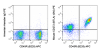 C57Bl/6 splenocytes were stained with APC Anti-Mouse CD45R (20-0452) and 0.25 ug PE Anti-Mouse CD272 (50-5954) (right panel) or 0.25 ug PE Armenian Hamster IgG (left panel).