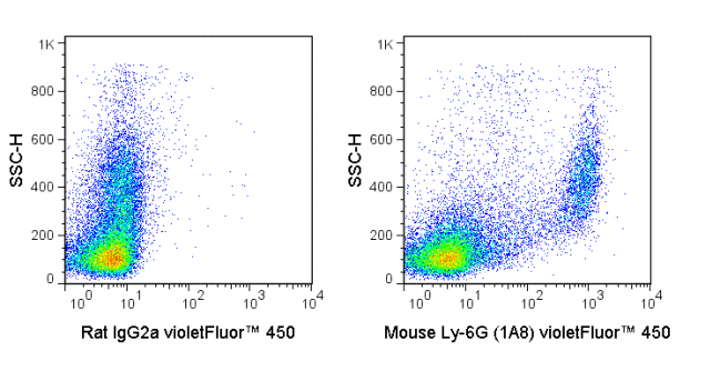 C57Bl/6 bone marrow cells were stained with 0.25 ug violetFluor™ 450 Anti-Mouse Ly-6G (75-1276) (right panel) or 0.25 ug violetFluor™ 450 Rat IgG2a isotype control (left panel).