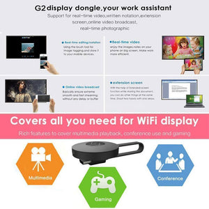New Mobile Cast HDMI 1080P Digital Media Video Dongle 2nd Generation AU