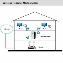 Load image into Gallery viewer, New 300 Mbps Wi-Fi Wireless Network Repeater Router High Power Wireless Signal Amplifier