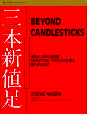 The StockCharts Store - Beyond Candlesticks by Steve Nison