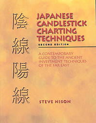 The StockCharts Store - Japanese Candlestick Charting