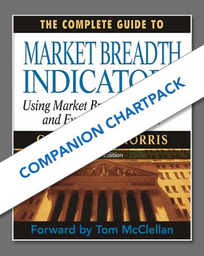 "Companion ChartPack for Greg Morris's ""The Complete Guide to Market Breadth Indicators"""