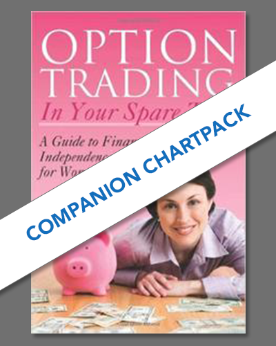 "Companion ChartPack for Wendy Kirkland's ""Option Trading in Your Spare Time"""