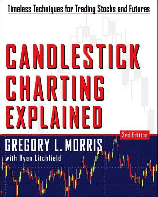 The StockCharts Store  -  Candlestick Charting Explained 3rd Edition by Gregory L. Morris
