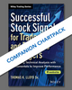 "Companion ChartPack for Thomas Lloyd's ""Successful Stock Signals for Traders and Portfolio Managers"""