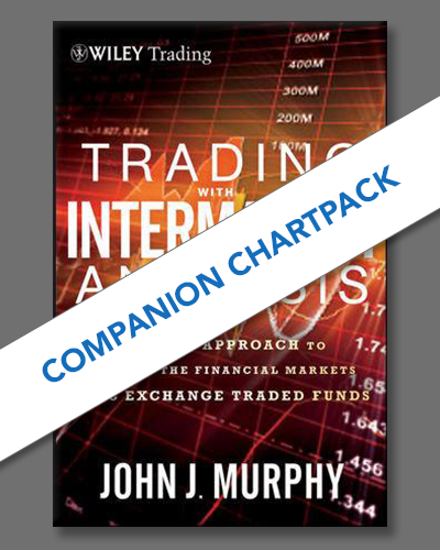 "Companion ChartPack for John Murphy's ""Trading with Intermarket Analysis"""