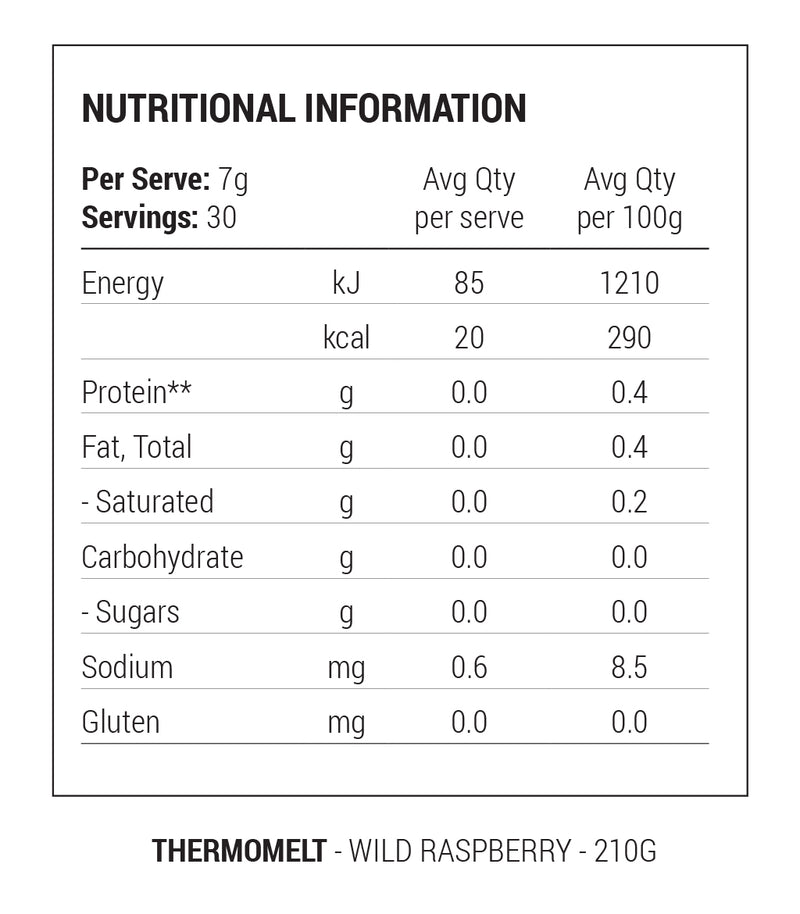 JDN Thermomelt - Nutrition Information