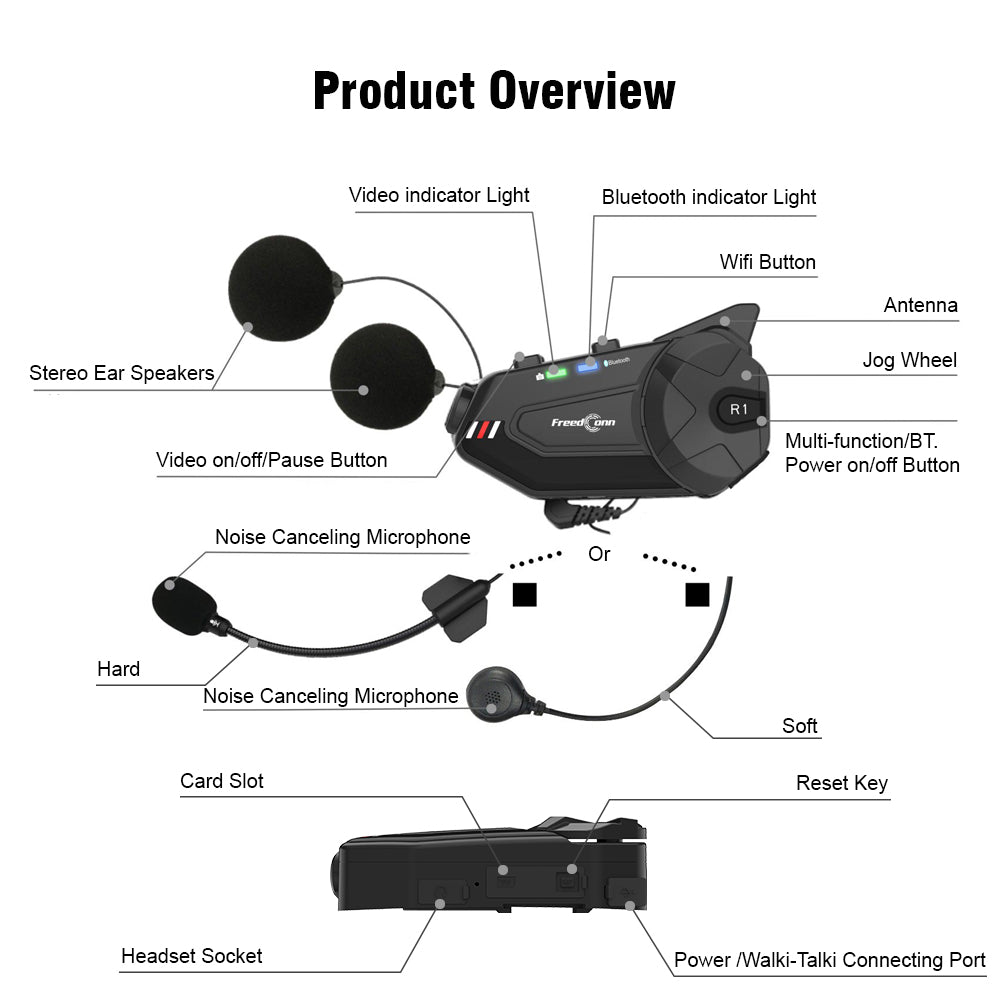 Freedconn New Motocycle Helmet Waterproof and Wireless Bluetooth R1 Plus E 1000M Intercom Headset with Stereo Music