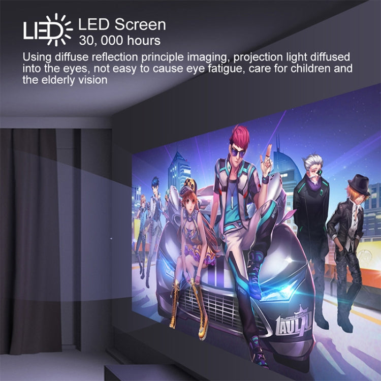 E450S 1280x720P 120 ANSI Lumens Portable Home Theater LED HD Digital Projector, Mirroring Version