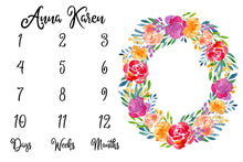 Load image into Gallery viewer, Girl Personalized Milestone Fabric - Spring Watercolor Floral
