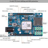 MakerFocus A7 GSM GPRS GPS Module 3 in 1 Quad Band for Arduino STM32 51 Microcontroller MCU