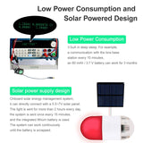 MakerFocus Solar Energy Powered Design With Capsule Shell MPU9250 9-axis Attitude Sensor for Arduino