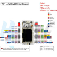 MakerFocus ESP32 LoRa Development Board WIFI Bluetooth with 0.96inch OLED Display and 2dBi Antenna