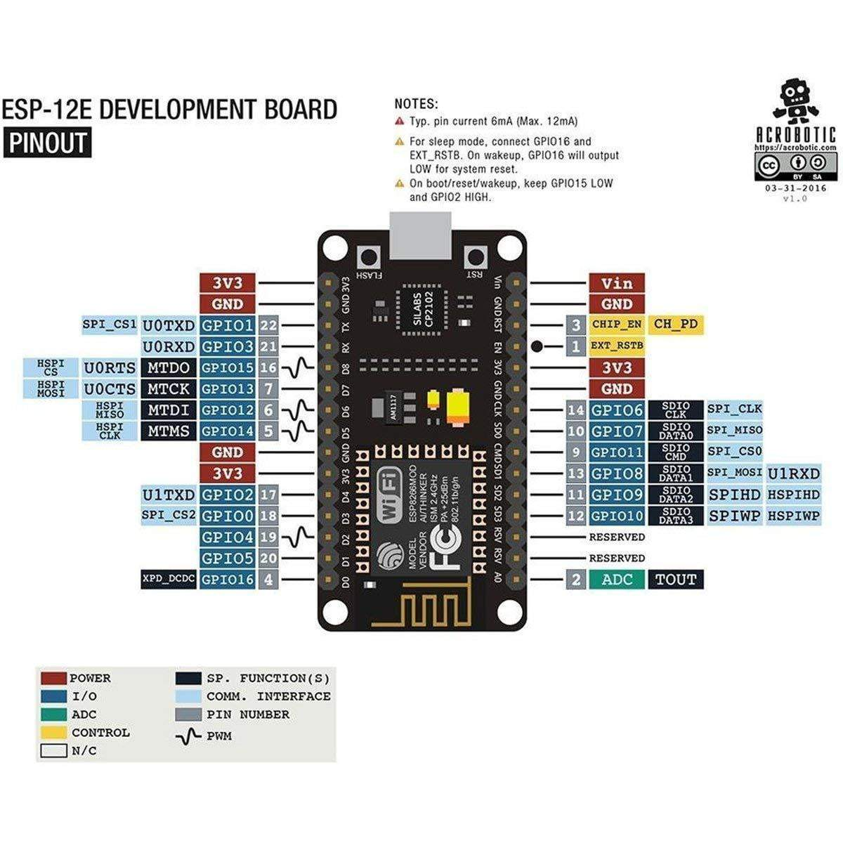 ESP8266 NodeMCU LUA CP2102 ESP-12F WiFi Internet Development Board Serial for Arduino