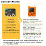 MakerFocus Meowbit Game Development Board Compatiable with Micro:bit Windows 7 and Above