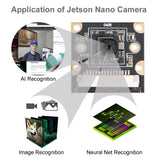 8MP IMX219-77 Camera for NVIDIA Jetson Nano Developer Kit