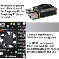MakerFocus Raspberry Pi 4B GPIO Expansion Board with Fan&LED Compatible with Raspberry Pi 4B/3B+/3B