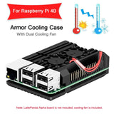 Raspberry Pi 4B case with dual cooling fan