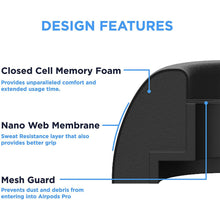 Load image into Gallery viewer, Airfome Memory Foam Replacement Premium Ear Tips for Apple AirPods Pro Wireless Earbuds
