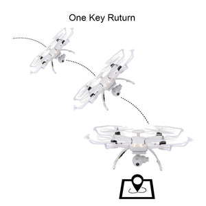 Mini Drone RC helicopter CG035, Brushless Double, GPS 5.8G FPV1080P Gimbal Camera Quadcopter -quadcopter, drone, FPV quadcopter, rc helicopter, racing Drone