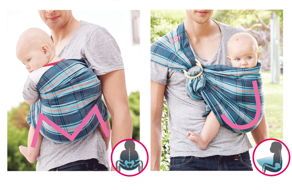 Baby leg development while using baby sling