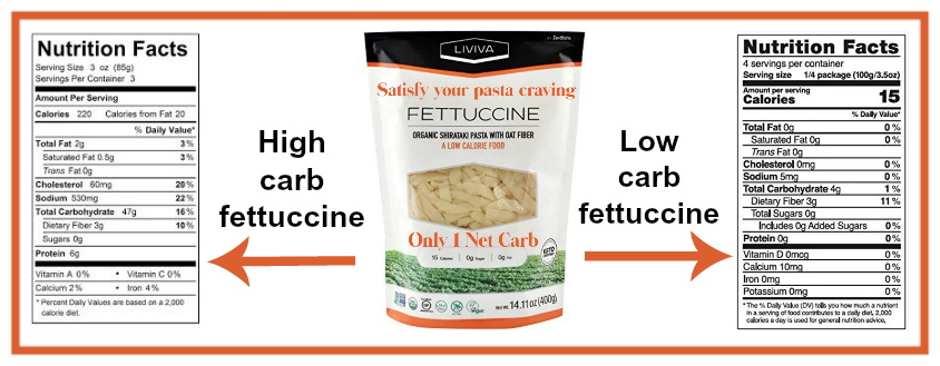 Low Carb Fettuccine