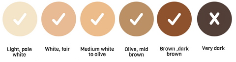 IPL is suitable for all but the darkest skin tones. Refer to the skin tone chart below to see whether or not IPL is suitable for you. Color Chart