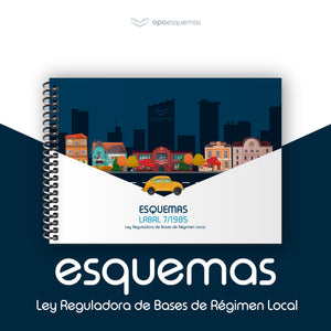 Esquemas Ley Reguladora de Bases de Régimen Local 7/1985 de 2 de abril - OPOESQUEMAS