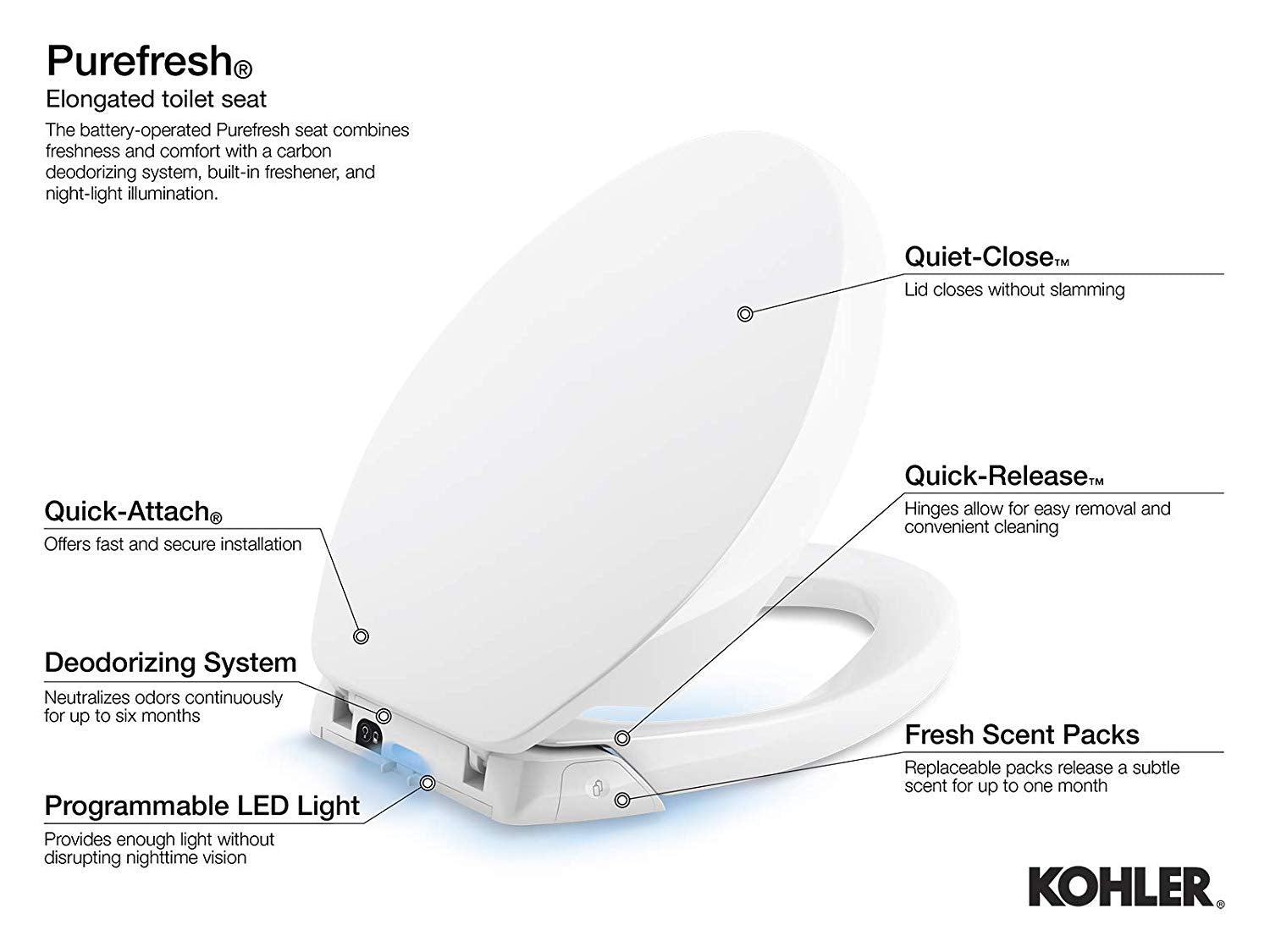 Fabulous Kohler K 5588 0 Purefresh Quiet Close With Grip Tight Bumpers Elongated Toilet Seat White Andrewgaddart Wooden Chair Designs For Living Room Andrewgaddartcom