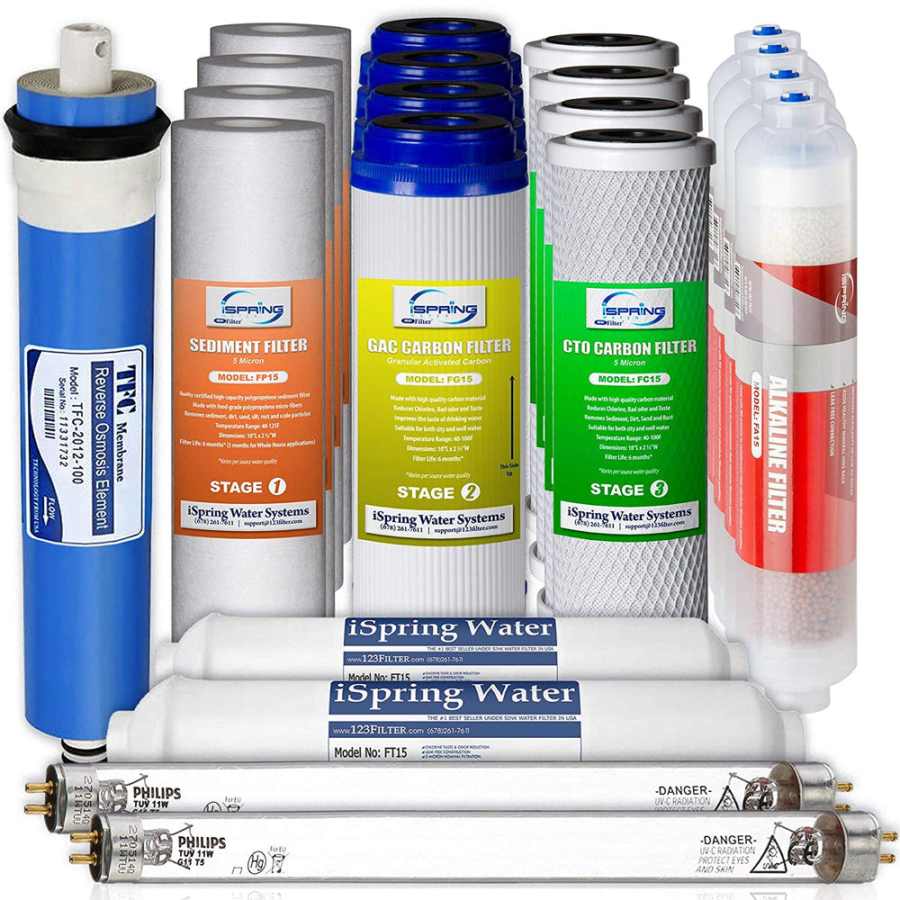 iSpring F21KU100 2Year Replacement Set for 7Stage 100Gpd Uv Alkaline Reverse Osmosis Water Filter, Fits Rcc1Upak Rcc7Akuv , White (DOES NOT INCLUDE UV LIGHT)