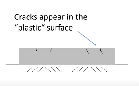 cracks surface