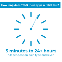 How long does TENS therapy pain relief last?