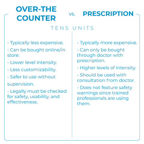 Over the Counter vs Prescription TENS Units