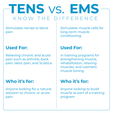 TENS vs EMS: Know the Difference