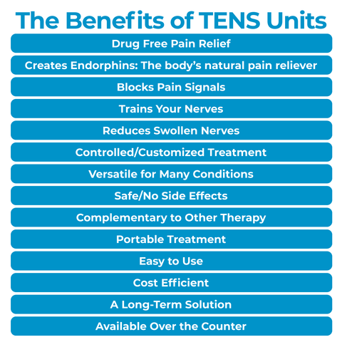 The Benefits of TENS Units