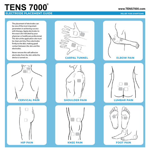 TENS 7000 Electrode Placement Guide