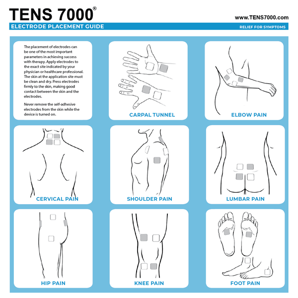 TENS electrodes placement chart PDF