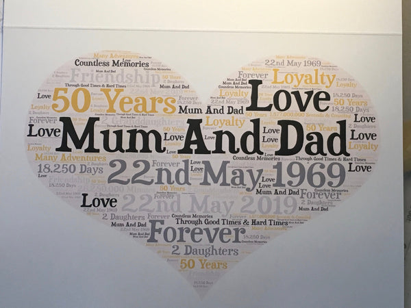 Mother's Day A4 Typography Word Art, Personalised Card, Choice of Colour/s, Choice of Words, Choice of Shape, Birthday Card, Cards for Women