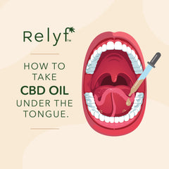 CBD oil being placed under tongue