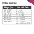 This is a picture of the feeding guidelines chart! Please scroll down to the next paragraph to get the full feeding guidelines list for Nulo Frontrunner Pork, Barley and Beef Recipe.