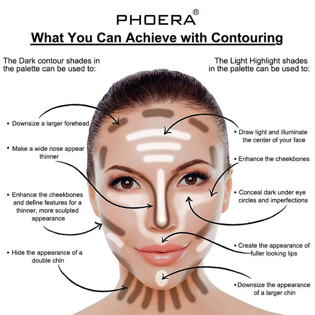 PHOERA® Sculpt & Highlight Face Duo for perfect contouring