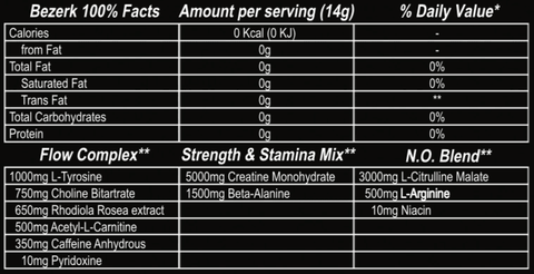 Bezerk 100% pre workout Label Nutrition Facts