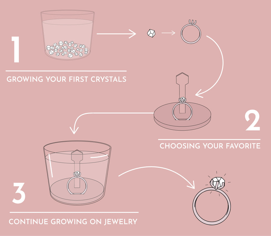 Crystal Ring Kit - Gold