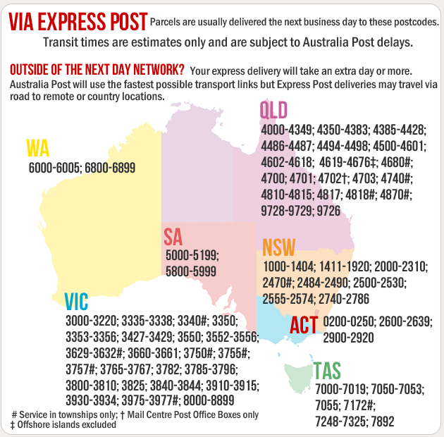 Express Post in Australia
