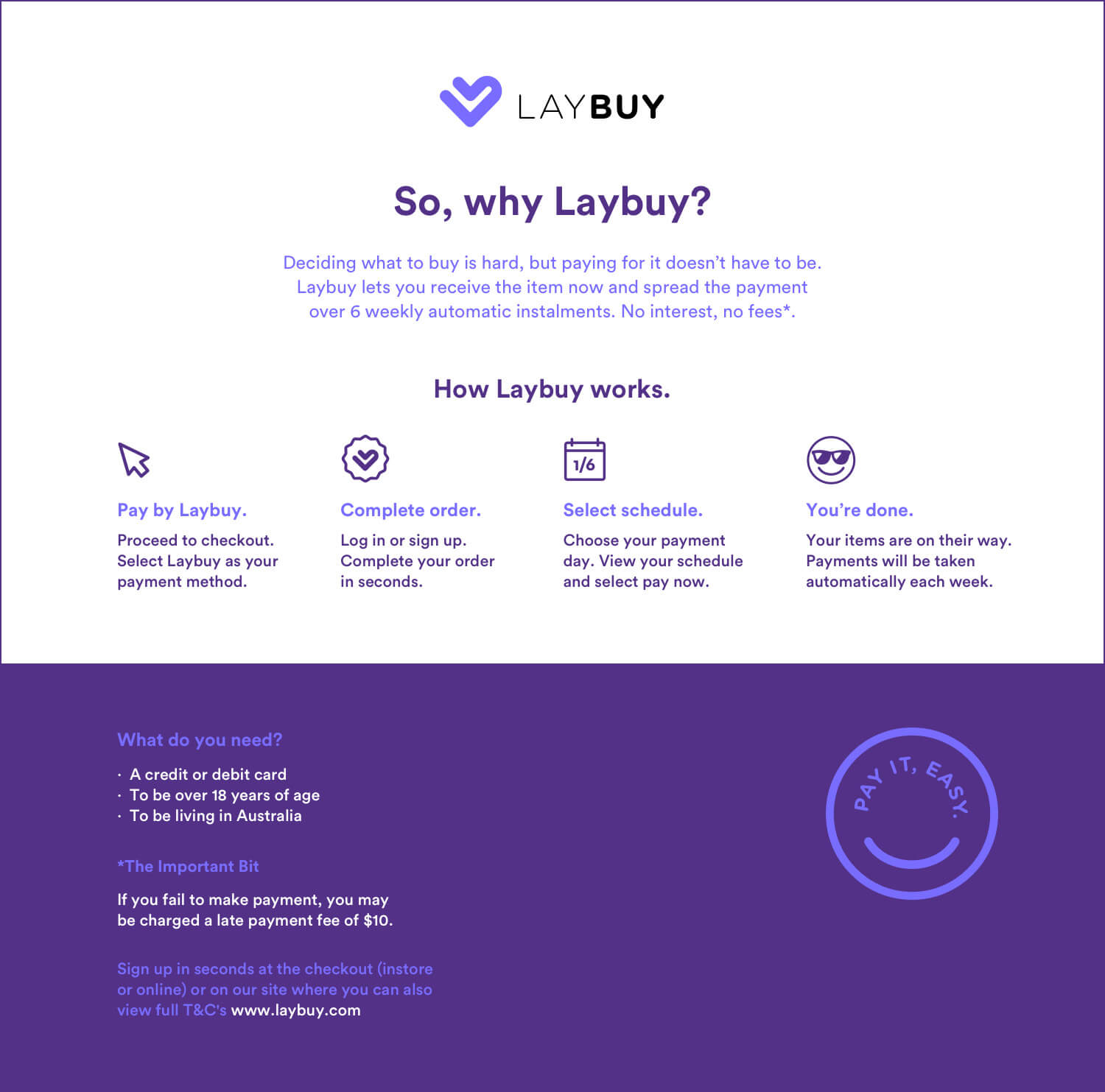 Laybuy how it works graphic