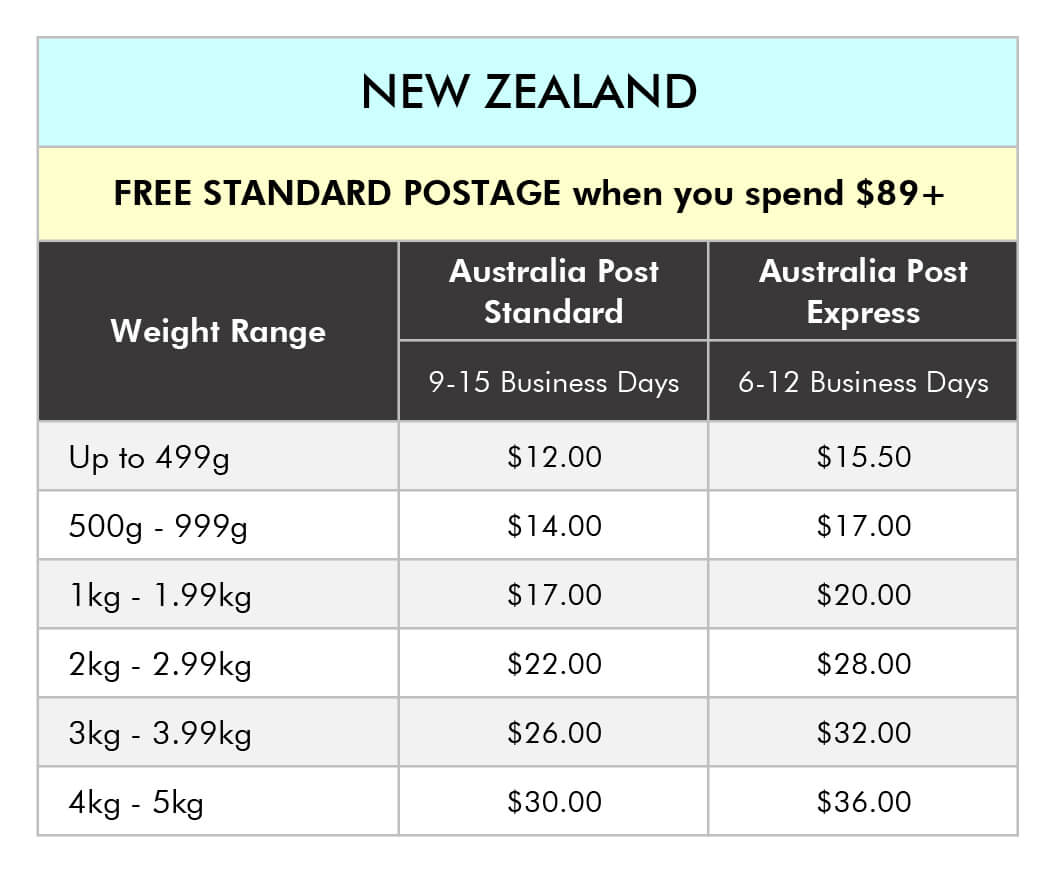 new zealand postage costs