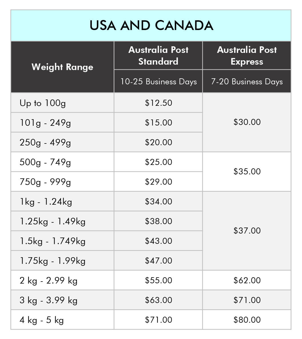 usa and canada postage costs